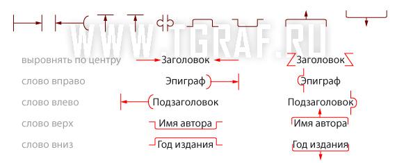Корректорские знаки выравнивания